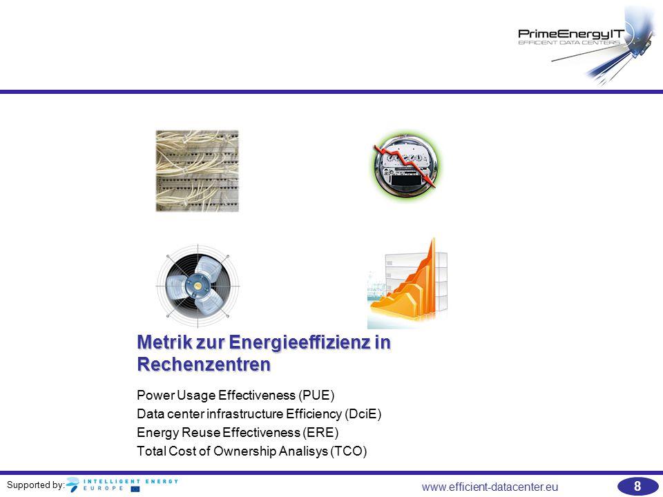 Supported by: www.efficient-datacenter.eu 9 Metrik zur Energieeffizienz in Rechenzentren –Die Verwendung von Metrik ist sehr wichtig: Wenn man es nicht messen kann, kann man es nicht verbessern. –Die Verwendung von Metrik kann Managern von Rechenzentren dabei helfen, die Energieeffizienz ihrer bestehenden Systeme besser zu verstehen und zu verbessern.