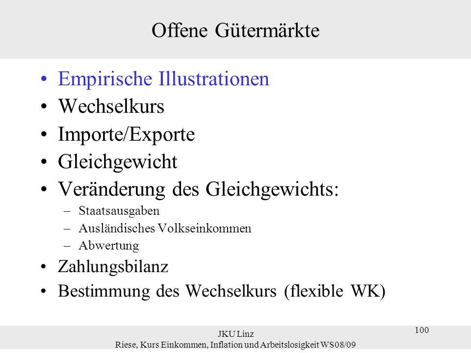 JKU Linz Riese, Kurs Einkommen, Inflation und Arbeitslosigkeit WS08/09 111 Wechselkurs realer Wechselkurs: E… Wechselkurs in Mengennotierung : z.B.