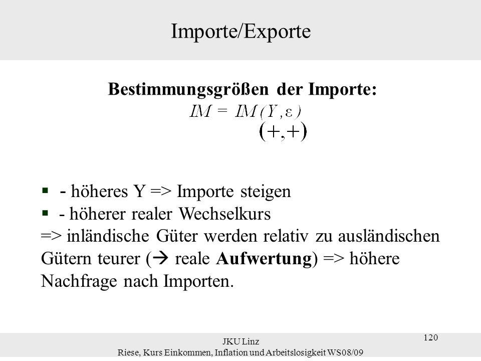 JKU Linz Riese, Kurs Einkommen, Inflation und Arbeitslosigkeit WS08/09 120 Importe/Exporte Bestimmungsgrößen der Importe:  - höheres Y => Importe ste