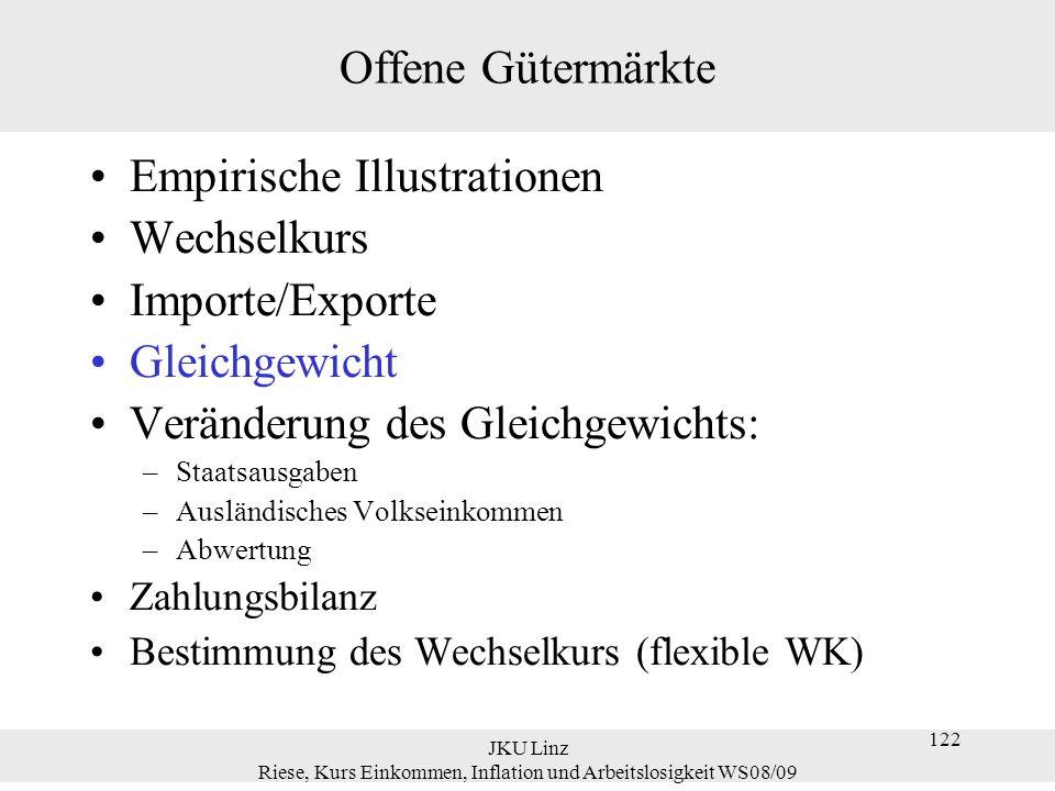 JKU Linz Riese, Kurs Einkommen, Inflation und Arbeitslosigkeit WS08/09 122 Offene Gütermärkte Empirische Illustrationen Wechselkurs Importe/Exporte Gl