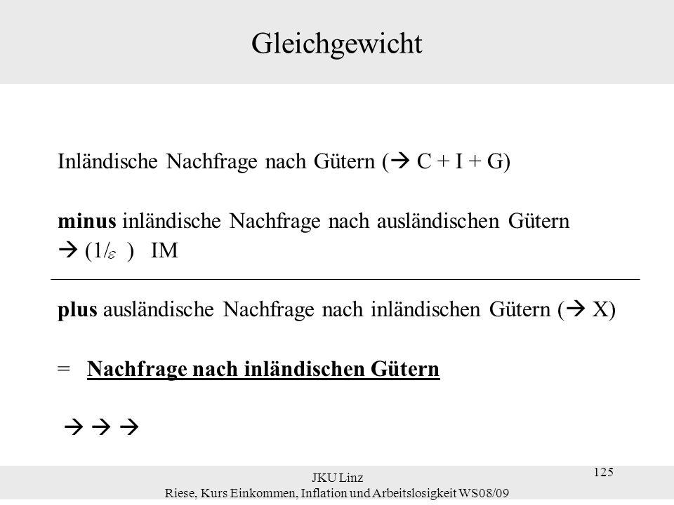 JKU Linz Riese, Kurs Einkommen, Inflation und Arbeitslosigkeit WS08/09 125 Gleichgewicht Inländische Nachfrage nach Gütern (  C + I + G) minus inländ
