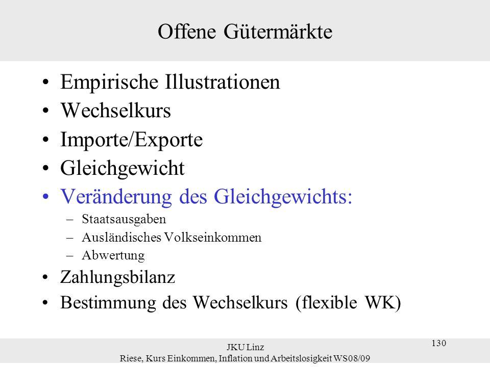 JKU Linz Riese, Kurs Einkommen, Inflation und Arbeitslosigkeit WS08/09 130 Offene Gütermärkte Empirische Illustrationen Wechselkurs Importe/Exporte Gl