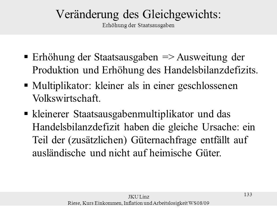 JKU Linz Riese, Kurs Einkommen, Inflation und Arbeitslosigkeit WS08/09 133 Veränderung des Gleichgewichts: Erhöhung der Staatsausgaben  Erhöhung der
