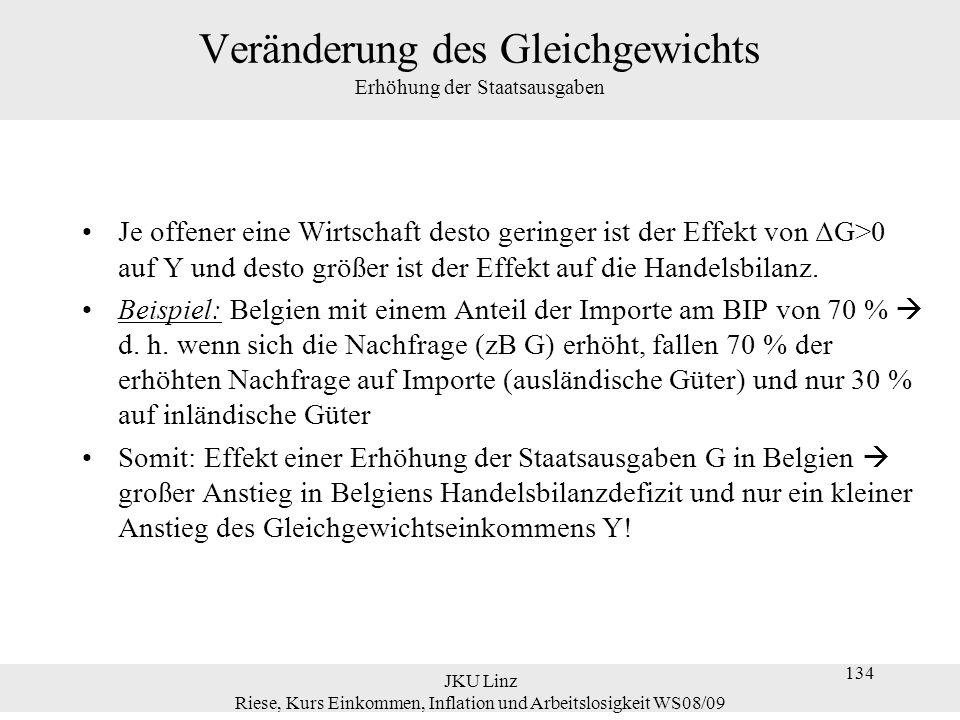 JKU Linz Riese, Kurs Einkommen, Inflation und Arbeitslosigkeit WS08/09 134 Veränderung des Gleichgewichts Erhöhung der Staatsausgaben Je offener eine