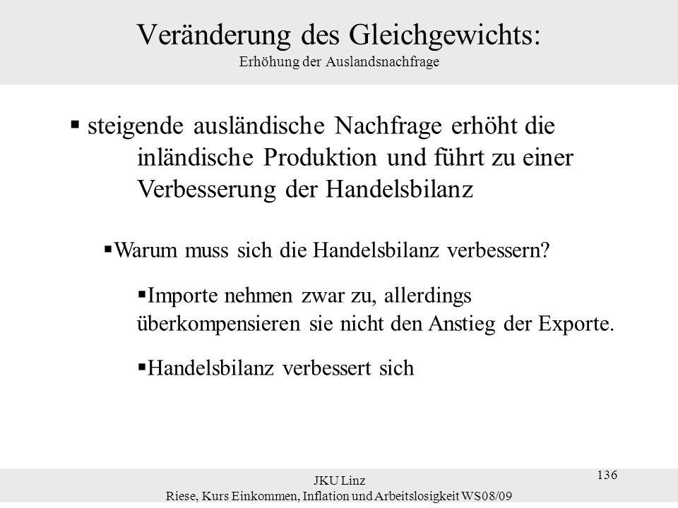 JKU Linz Riese, Kurs Einkommen, Inflation und Arbeitslosigkeit WS08/09 136 Veränderung des Gleichgewichts: Erhöhung der Auslandsnachfrage  steigende
