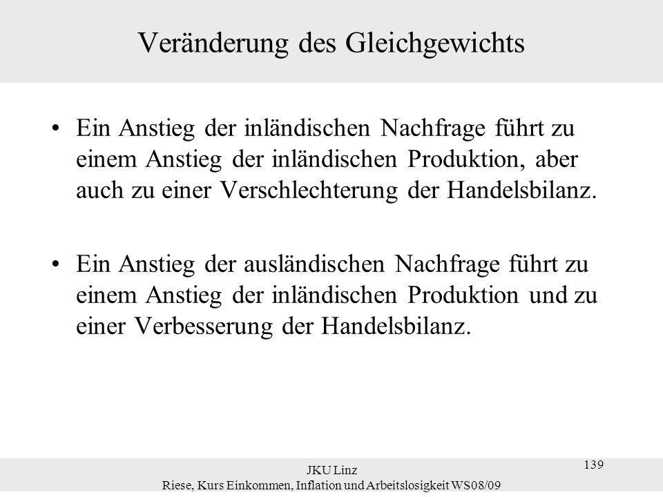JKU Linz Riese, Kurs Einkommen, Inflation und Arbeitslosigkeit WS08/09 139 Veränderung des Gleichgewichts Ein Anstieg der inländischen Nachfrage führt