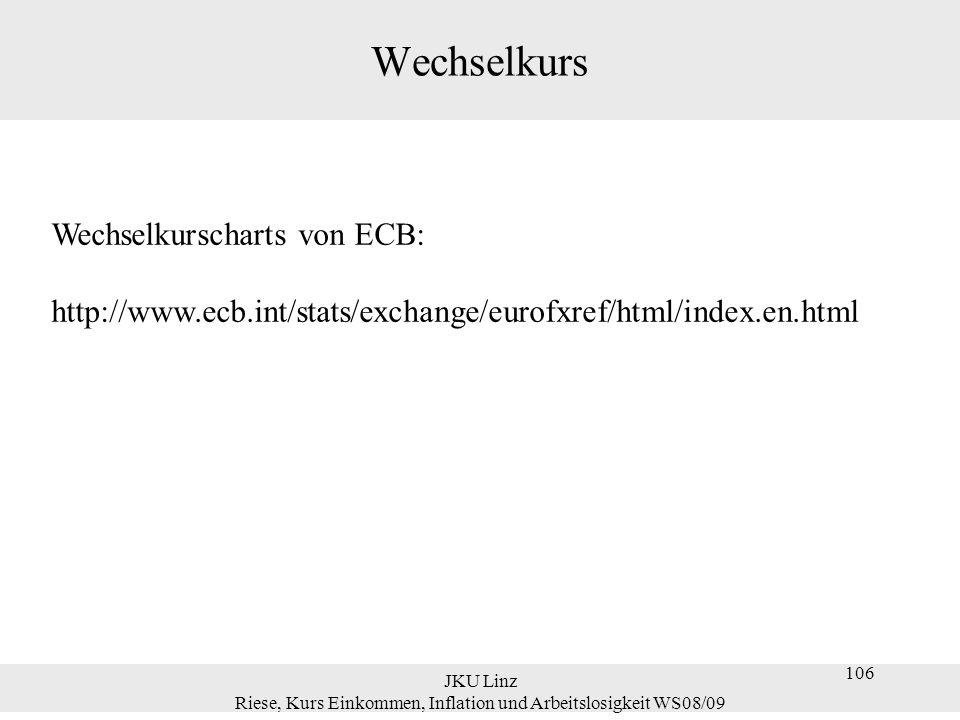 JKU Linz Riese, Kurs Einkommen, Inflation und Arbeitslosigkeit WS08/09 106 Wechselkurs Wechselkurscharts von ECB: http://www.ecb.int/stats/exchange/eu