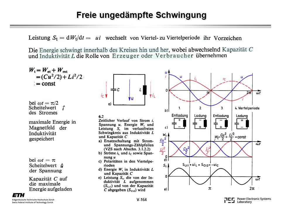 Freie ungedämpfte Schwingung V-164