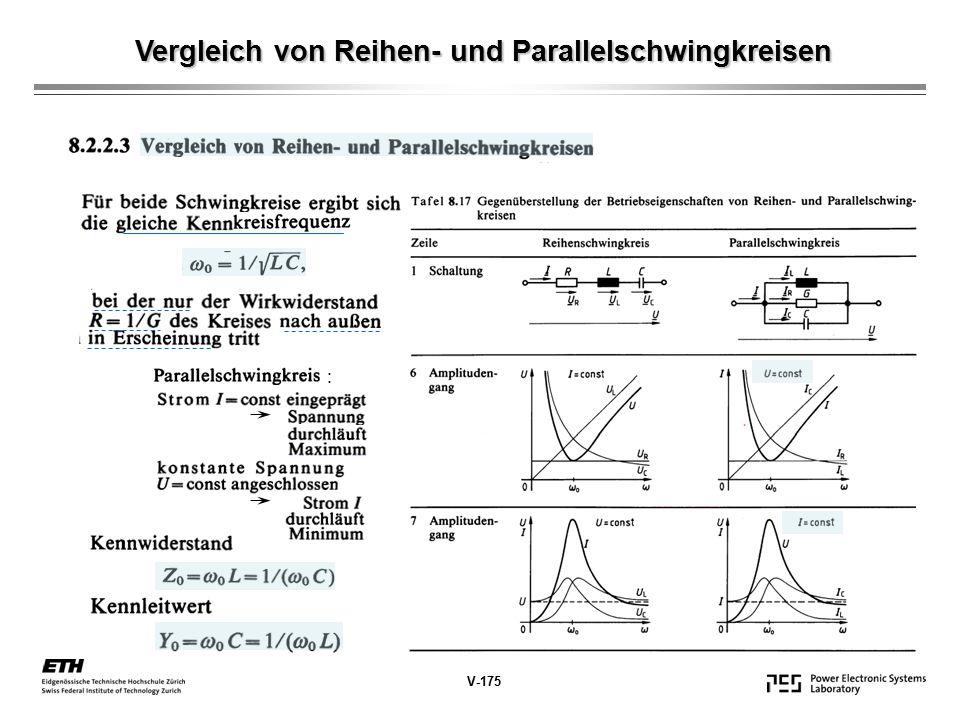 Vergleich von Reihen- und Parallelschwingkreisen V-175 :
