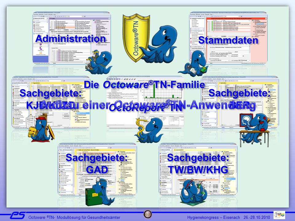 Hygienekongress – Eisenach 26.-28.10.2010 Octoware ® TN- Modullösung für Gesundheitsämter Administration Stammdaten Sachgebiete: KJD/KJZD Sachgebiete: GAD Sachgebiete: TW/BW/KHG Sachgebiete: BER OctoReport ® TN Die Octoware ® TN-Familie