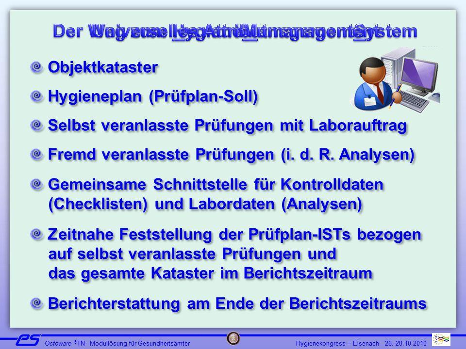 Hygienekongress – Eisenach 26.-28.10.2010 Octoware ® TN- Modullösung für Gesundheitsämter Hygieneplan (Prüfplan-Soll) Objektkataster Selbst veranlasst