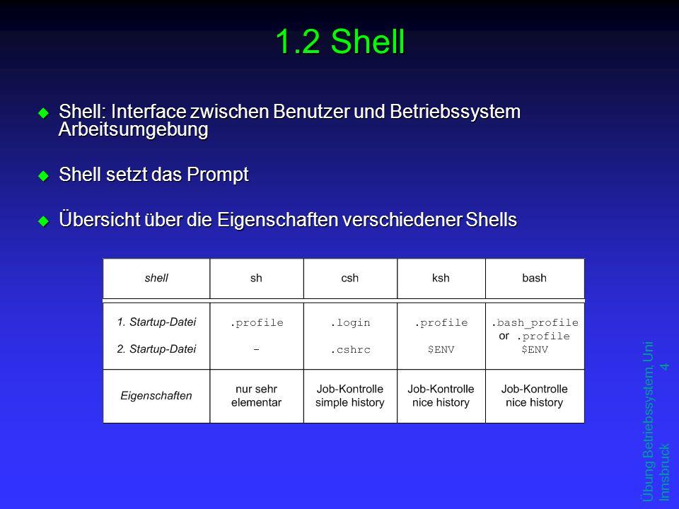 Übung Betriebssystem, Uni Innsbruck 4 1.2 Shell u Shell: Interface zwischen Benutzer und Betriebssystem Arbeitsumgebung u Shell setzt das Prompt u Übe