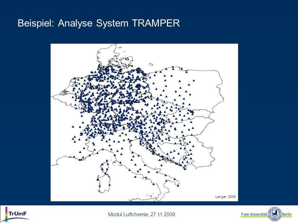 Modul Luftchemie, 27.11.2009 Beispiel: Analyse System TRAMPER Langer, 2009