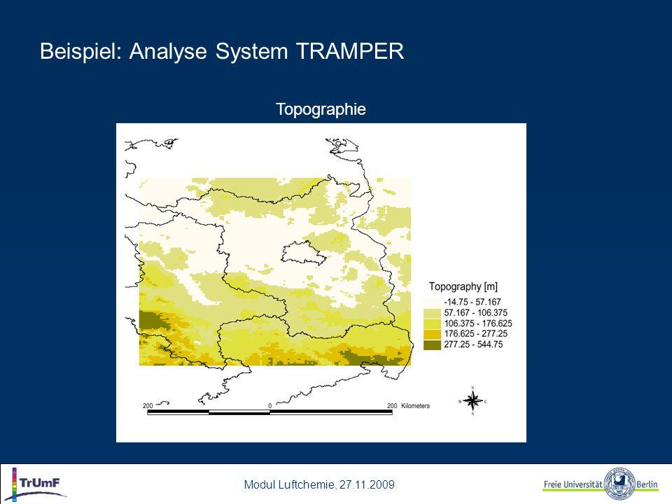Modul Luftchemie, 27.11.2009 Topographie Beispiel: Analyse System TRAMPER