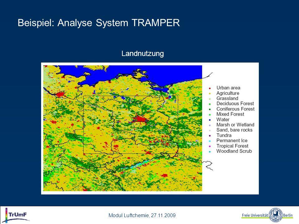 Modul Luftchemie, 27.11.2009 Landnutzung Beispiel: Analyse System TRAMPER