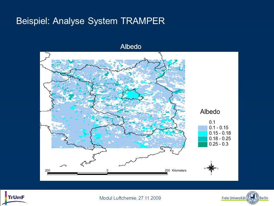 Modul Luftchemie, 27.11.2009 Albedo Beispiel: Analyse System TRAMPER