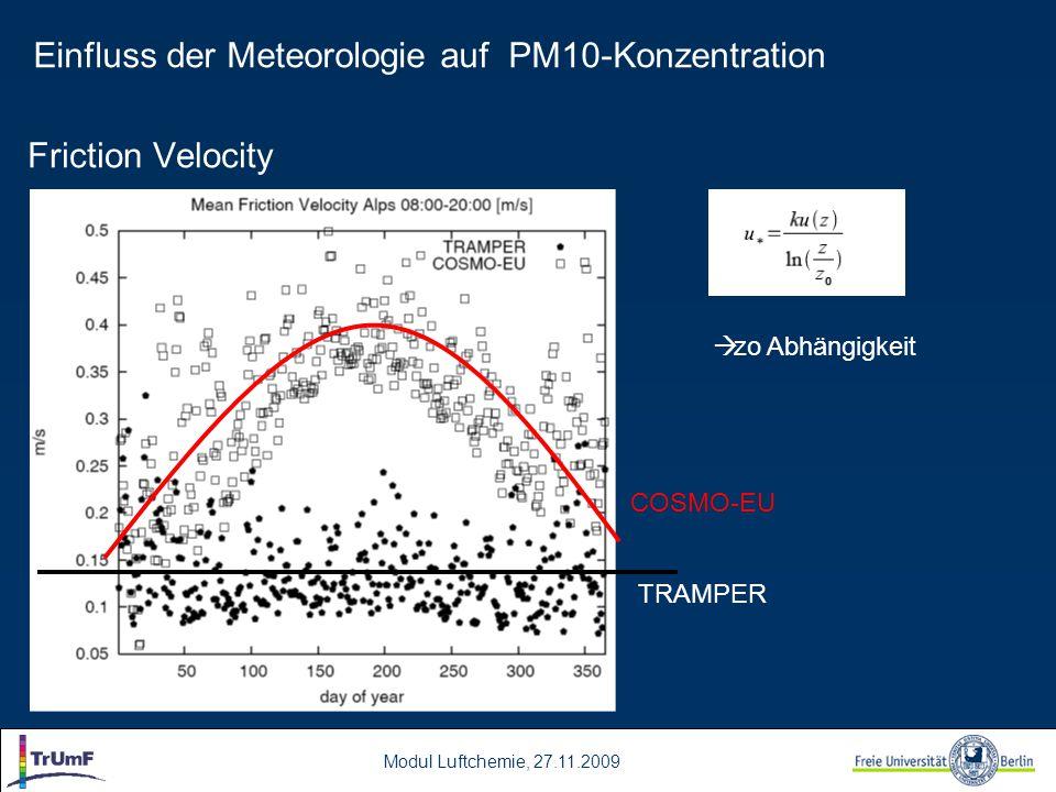 Modul Luftchemie, 27.11.2009 Friction Velocity COSMO-EU TRAMPER Einfluss der Meteorologie auf PM10-Konzentration  zo Abhängigkeit