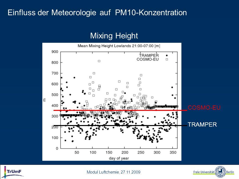 Modul Luftchemie, 27.11.2009 Mixing Height COSMO-EU TRAMPER Einfluss der Meteorologie auf PM10-Konzentration