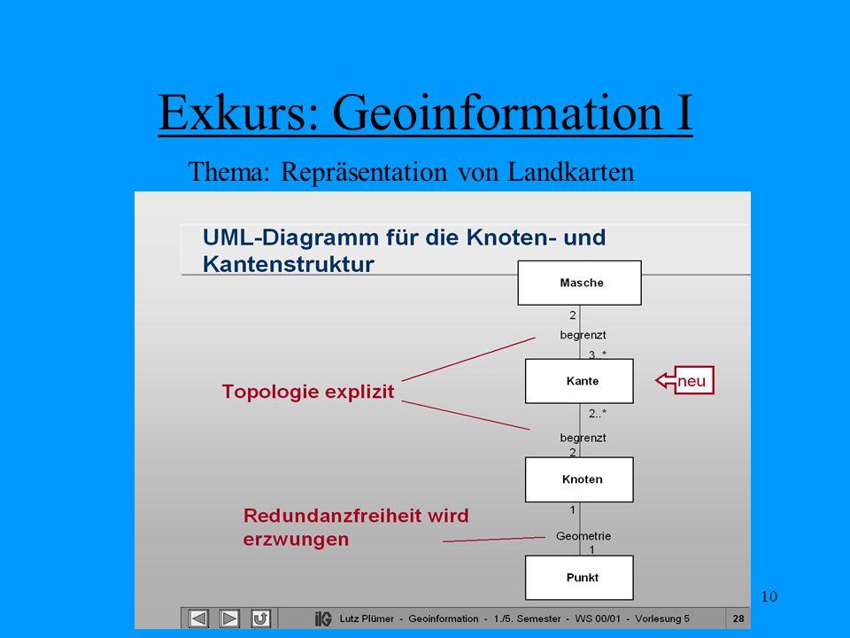 10 Exkurs: Geoinformation I Thema: Repräsentation von Landkarten