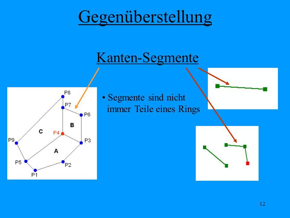 12 Gegenüberstellung Segmente sind nicht immer Teile eines Rings Kanten-Segmente