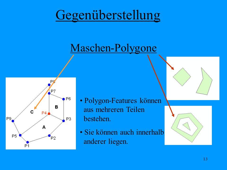 13 Maschen-Polygone Polygon-Features können aus mehreren Teilen bestehen.
