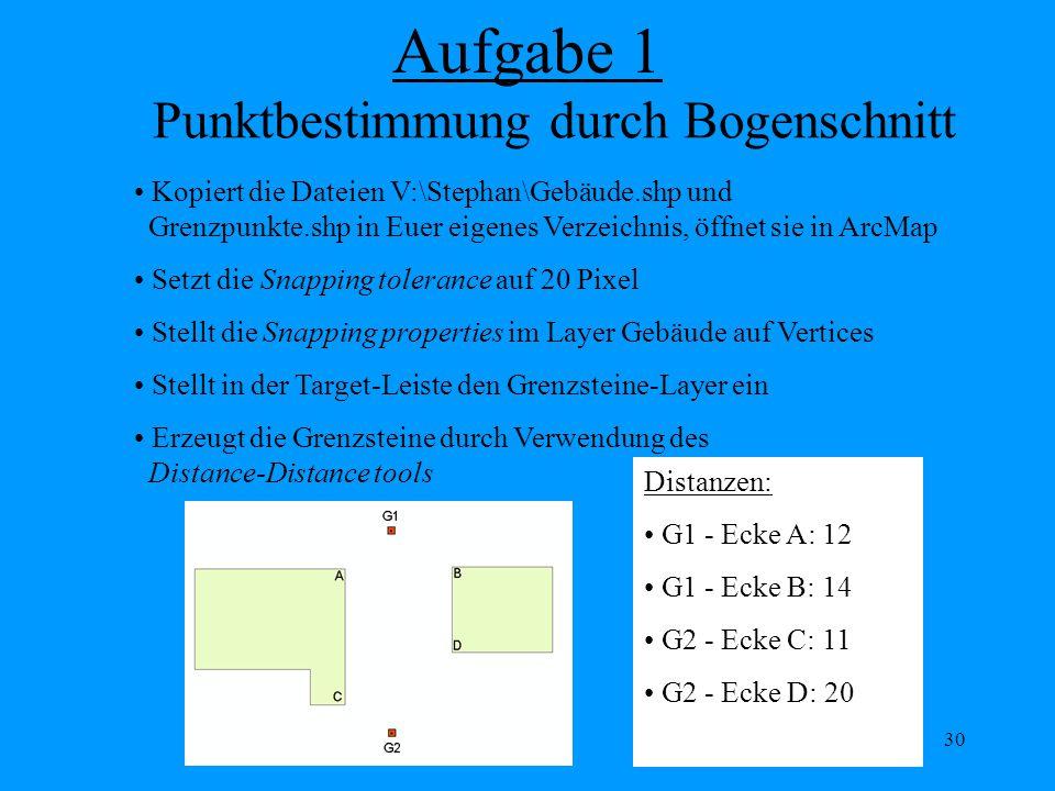 30 Aufgabe 1 Kopiert die Dateien V:\Stephan\Gebäude.shp und Grenzpunkte.shp in Euer eigenes Verzeichnis, öffnet sie in ArcMap Setzt die Snapping tolerance auf 20 Pixel Stellt die Snapping properties im Layer Gebäude auf Vertices Stellt in der Target-Leiste den Grenzsteine-Layer ein Erzeugt die Grenzsteine durch Verwendung des Distance-Distance tools Distanzen: G1 - Ecke A: 12 G1 - Ecke B: 14 G2 - Ecke C: 11 G2 - Ecke D: 20 Punktbestimmung durch Bogenschnitt