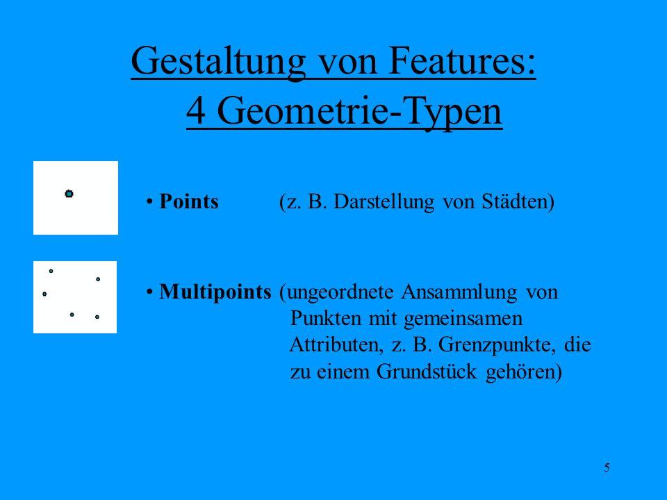 5 Gestaltung von Features: Points(z.B.