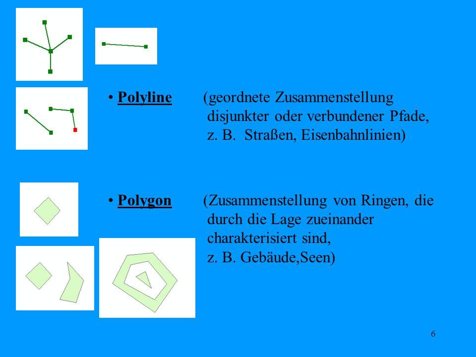 7 Vorteile von Features: Abspeicherung eindeutiger Attribute Bestimmung durch Koordinaten und definierte geometrische Formen große Auswahl an Gestaltungsmöglichkeiten, z.