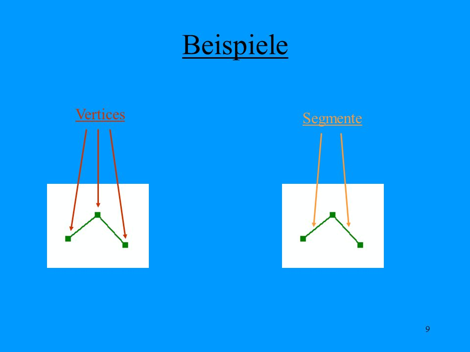 9 Beispiele Vertices Segmente