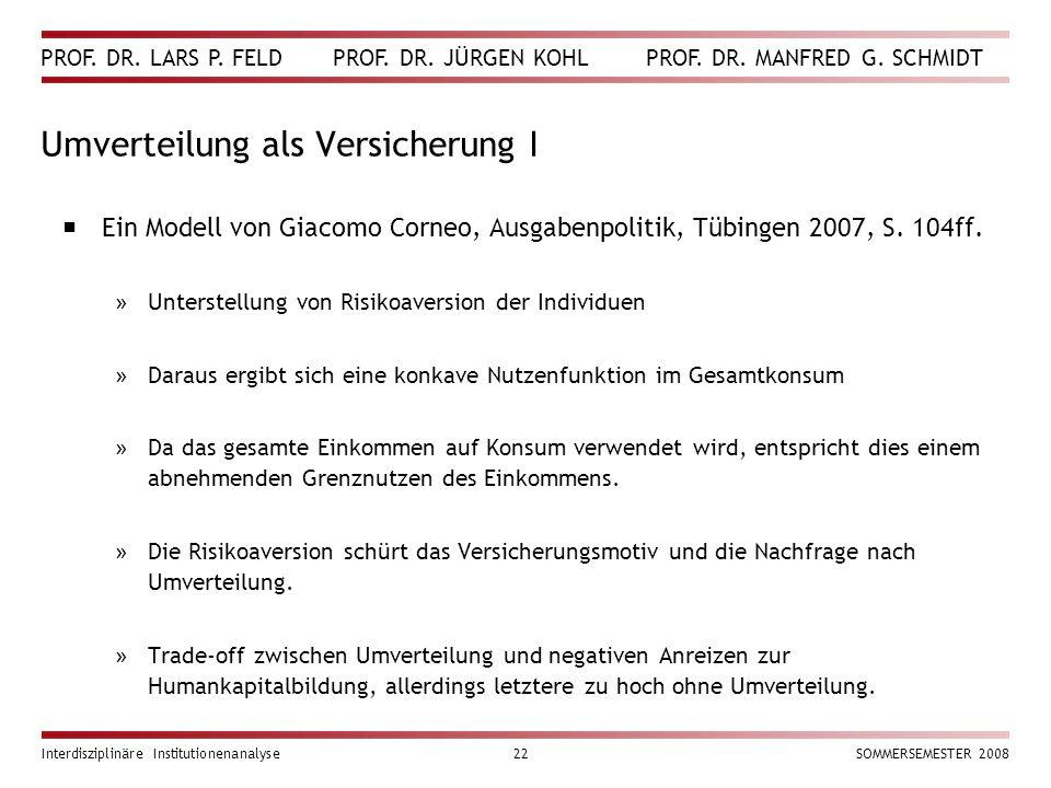 PROF. DR. LARS P. FELD PROF. DR. JÜRGEN KOHL PROF. DR. MANFRED G. SCHMIDT Interdisziplinäre Institutionenanalyse22SOMMERSEMESTER 2008 Umverteilung als