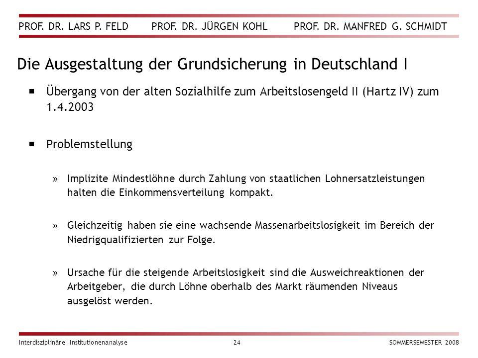 PROF. DR. LARS P. FELD PROF. DR. JÜRGEN KOHL PROF. DR. MANFRED G. SCHMIDT Interdisziplinäre Institutionenanalyse24SOMMERSEMESTER 2008 Die Ausgestaltun