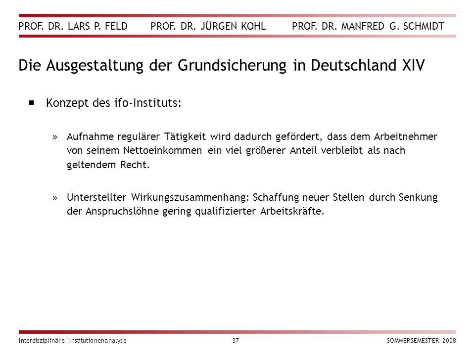 PROF. DR. LARS P. FELD PROF. DR. JÜRGEN KOHL PROF. DR. MANFRED G. SCHMIDT Interdisziplinäre Institutionenanalyse37SOMMERSEMESTER 2008 Die Ausgestaltun