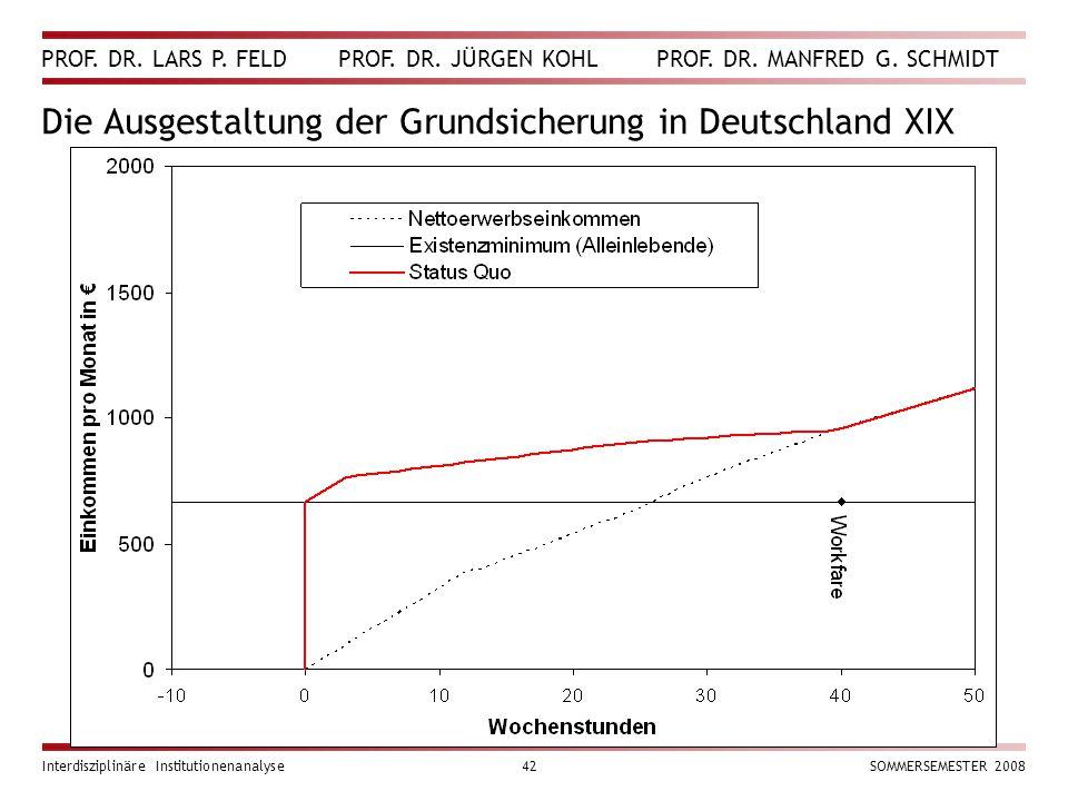 PROF. DR. LARS P. FELD PROF. DR. JÜRGEN KOHL PROF. DR. MANFRED G. SCHMIDT Interdisziplinäre Institutionenanalyse42SOMMERSEMESTER 2008 Die Ausgestaltun