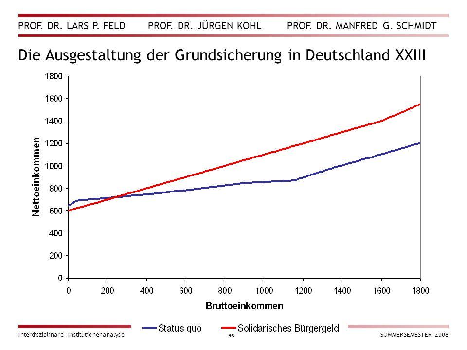 PROF. DR. LARS P. FELD PROF. DR. JÜRGEN KOHL PROF. DR. MANFRED G. SCHMIDT Interdisziplinäre Institutionenanalyse46SOMMERSEMESTER 2008 Die Ausgestaltun