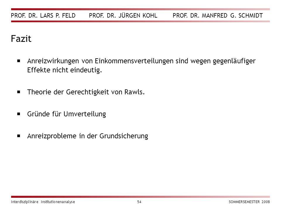 PROF. DR. LARS P. FELD PROF. DR. JÜRGEN KOHL PROF. DR. MANFRED G. SCHMIDT Interdisziplinäre Institutionenanalyse54SOMMERSEMESTER 2008 Fazit  Anreizwi