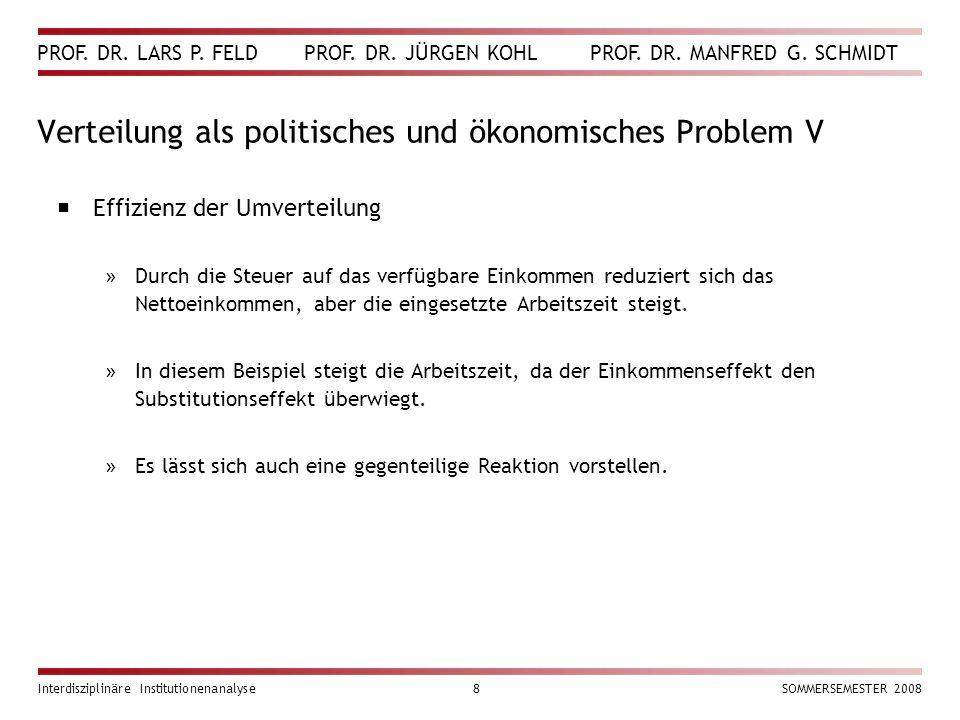 PROF. DR. LARS P. FELD PROF. DR. JÜRGEN KOHL PROF. DR. MANFRED G. SCHMIDT Interdisziplinäre Institutionenanalyse8SOMMERSEMESTER 2008 Verteilung als po