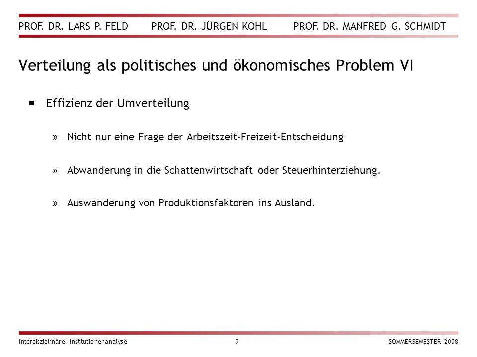 PROF. DR. LARS P. FELD PROF. DR. JÜRGEN KOHL PROF. DR. MANFRED G. SCHMIDT Interdisziplinäre Institutionenanalyse9SOMMERSEMESTER 2008 Verteilung als po