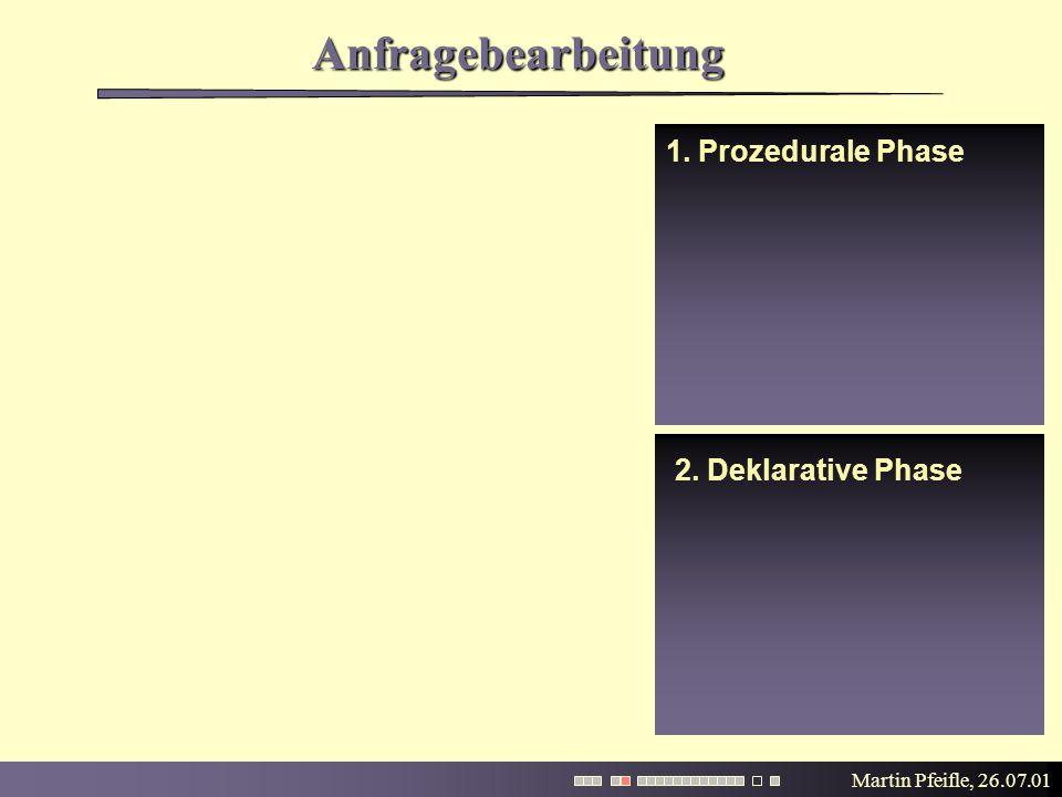 Martin Pfeifle, 26.07.01 Anfragebearbeitung 1. Prozedurale Phase 2. Deklarative Phase