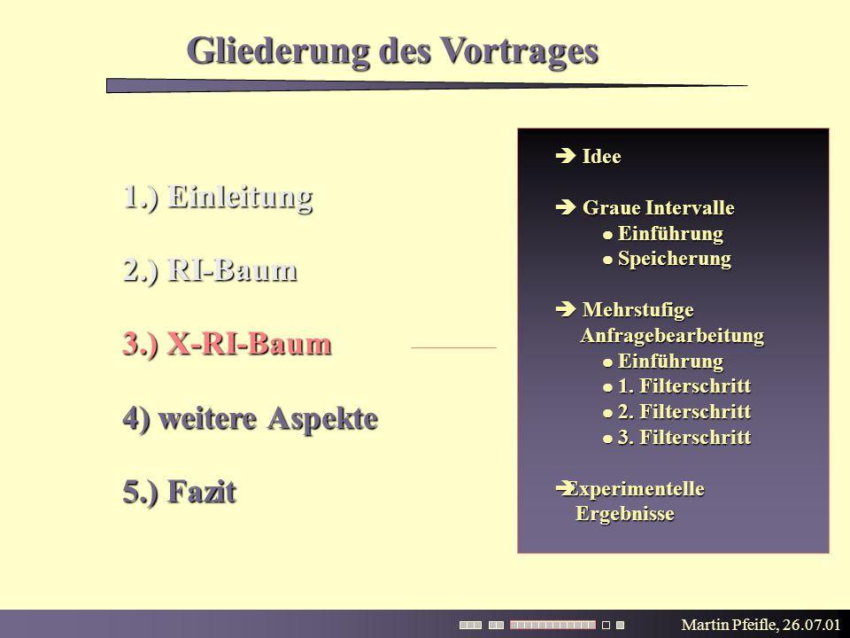 Martin Pfeifle, 26.07.01 Gliederung des Vortrages  Idee  Graue Intervalle Einführung Einführung Speicherung Speicherung  Mehrstufige Anfragebearbei