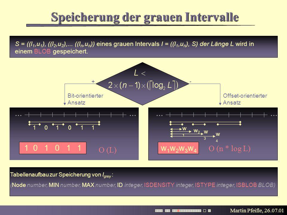 Martin Pfeifle, 26.07.01 Speicherung der grauen Intervalle S = ((l 1,u 1 ), ((l 2,u 2 ),... ((l n,u n )) eines grauen Intervals I = ((l 1,u n ), S) de