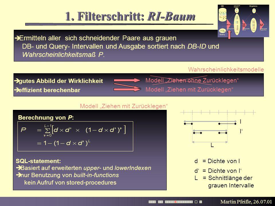 Martin Pfeifle, 26.07.01 1. Filterschritt: RI-Baum  Ermitteln aller sich schneidender Paare aus grauen DB- und Query- Intervallen und Ausgabe sortier