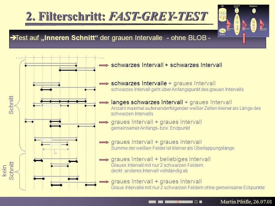 """Martin Pfeifle, 26.07.01 2. Filterschritt: FAST-GREY-TEST  Test auf """"Inneren Schnitt"""" der grauen Intervalle - ohne BLOB - schwarzes Intervalle + grau"""