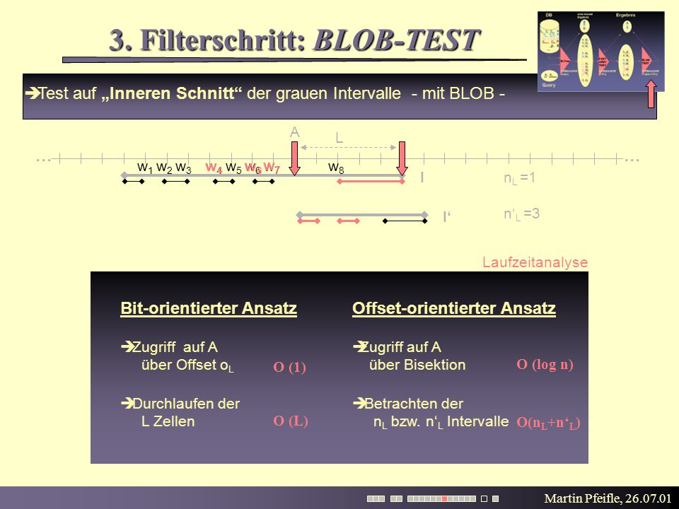 """Martin Pfeifle, 26.07.01 3. Filterschritt: BLOB-TEST  Test auf """"Inneren Schnitt"""" der grauen Intervalle - mit BLOB -... L I' I Laufzeitanalyse w 1 w 2"""
