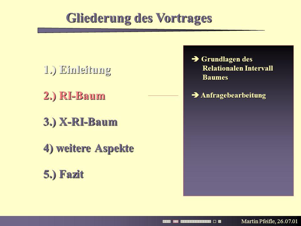 Martin Pfeifle, 26.07.01 Gliederung des Vortrages  Grundlagen des Relationalen Intervall Relationalen Intervall Baumes Baumes  Anfragebearbeitung 1.