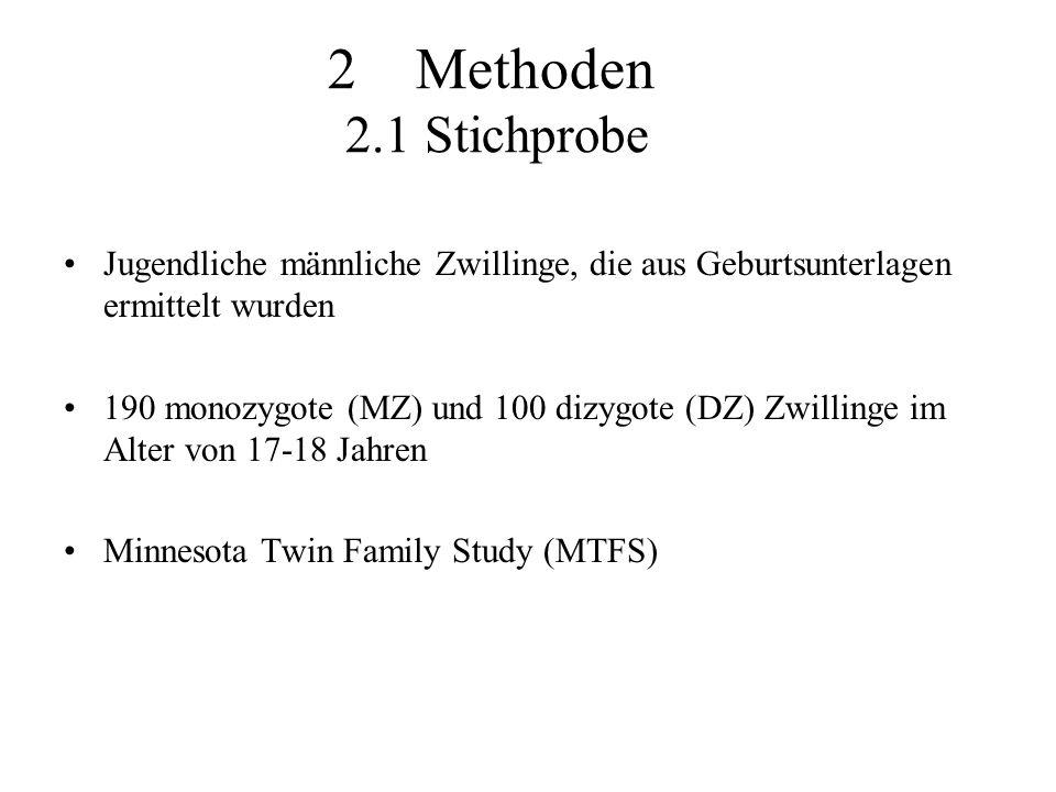 2 Methoden 2.1 Stichprobe Jugendliche männliche Zwillinge, die aus Geburtsunterlagen ermittelt wurden 190 monozygote (MZ) und 100 dizygote (DZ) Zwillinge im Alter von 17-18 Jahren Minnesota Twin Family Study (MTFS)