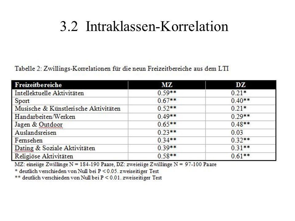 3.2 Intraklassen-Korrelation