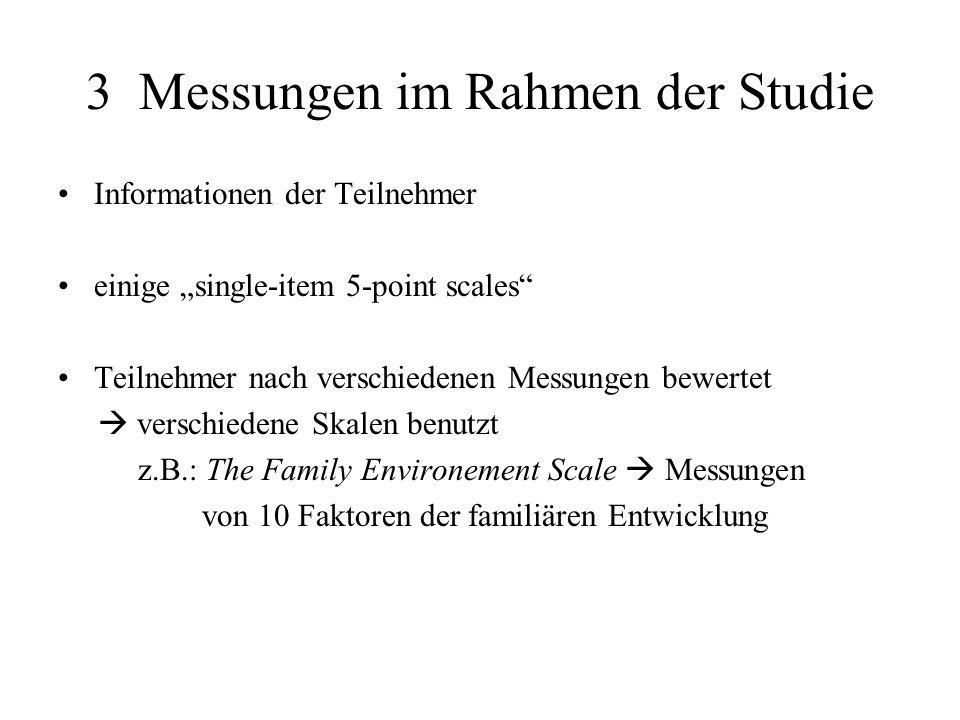 2.3 Analytisches Verfahren Schließt Berechung von Deskriptiver Statistik, Intraklassen- Korrelation und die Einfügung eines biometrischen Modells mit ein a) Intraklassen-Korrelationen: –nach dem Standard-Modell (MSB-MSW)/(MSB+MSW) –MSB (mean squares between) : Korrelationen zwischen den Zwillingspaaren –MSW (mean square within) : Korrelationen innerhalb der Zwillingspaare –Fisher z-Transformationsmethode für statistische Vergleiche