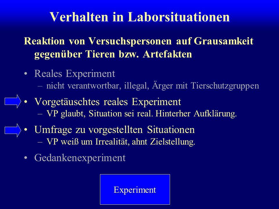 Verhalten in Laborsituationen Reaktion von Versuchspersonen auf Grausamkeit gegenüber Tieren bzw. Artefakten Reales Experiment –nicht verantwortbar, i