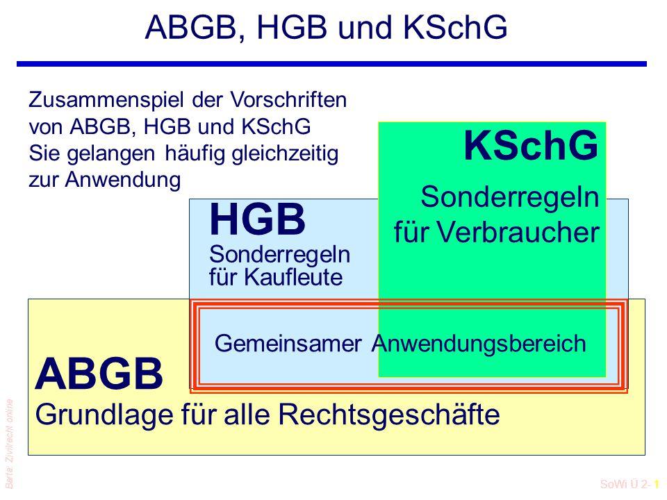 SoWi Ü 2- 1 Barta: Zivilrecht online ABGB, HGB und KSchG ABGB Grundlage für alle Rechtsgeschäfte HGB Sonderregeln für Kaufleute KSchG Sonderregeln für