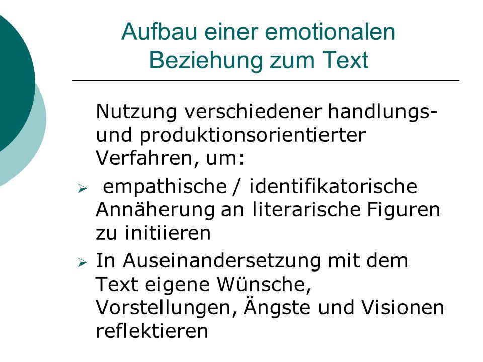 Aufbau einer emotionalen Beziehung zum Text Nutzung verschiedener handlungs- und produktionsorientierter Verfahren, um:  empathische / identifikatori